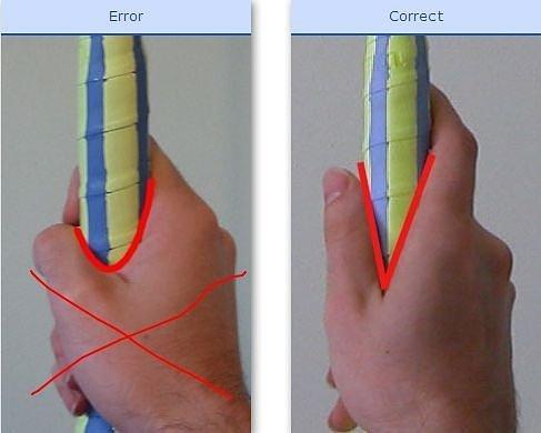 So sánh tay cầm cán vợt đúng và tay cầm cán vợt sai.